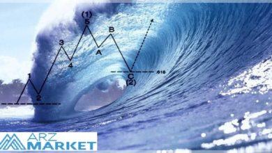 Photo of آموزش تحلیل تکنیکال پیشرفته، نظریه امواج الیوت