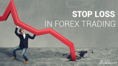 stop-loss-in-Forex