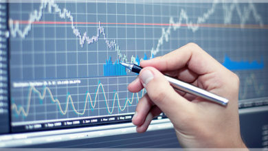 technical-analysis-in-stock-market