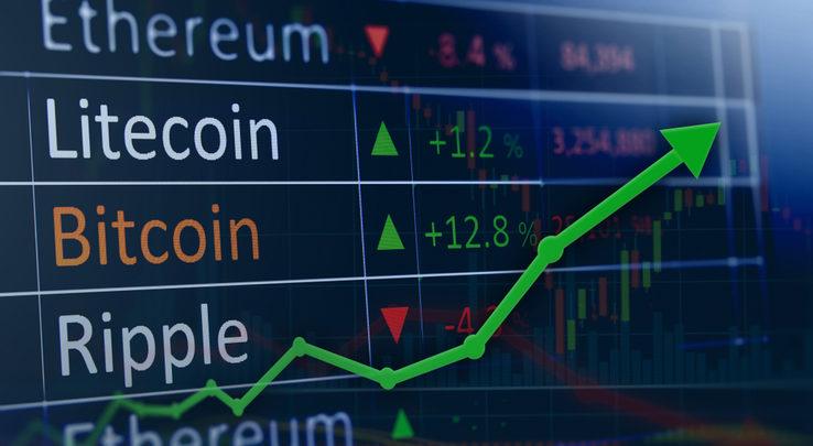 cryptocurrency bitcoin markets 738x405 - ثبت بالاترین قیمت جدید بیت کوین در سال ۲۰۱۹