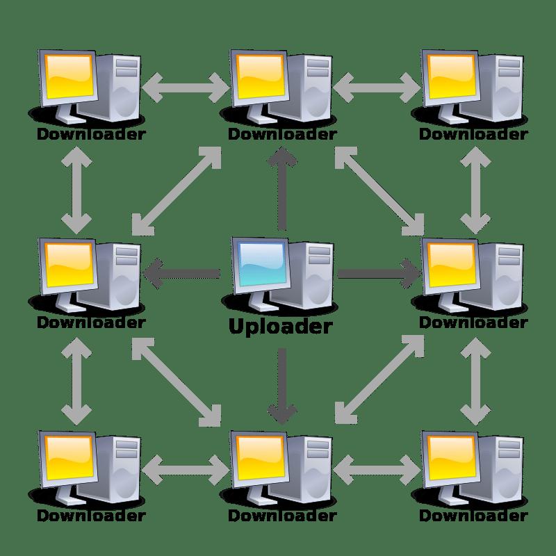 BitTorrent network - ارز دیجیتال بیتتورنت چیست؟