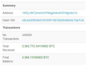 wallet3 300x237 - ۲۵ تراکنش بیت کوین با ارزش ۶ میلیارد دلار فقط در یک بلاک!