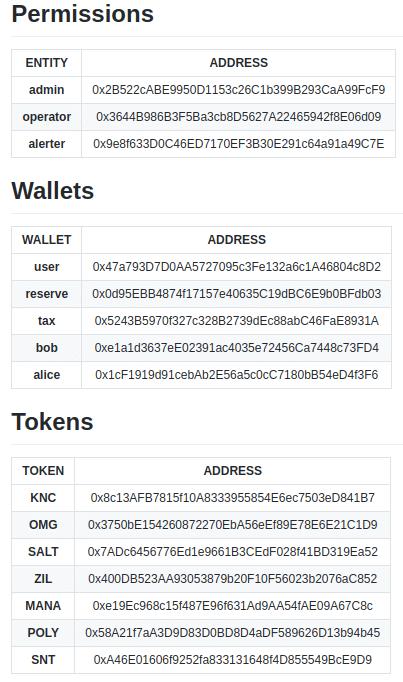 آدرس - نحوه ی تبادل توکن ها در شبکه کایبر (Kyber Network)