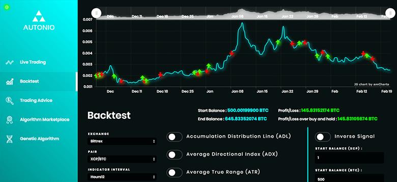 autonio-trade-bot