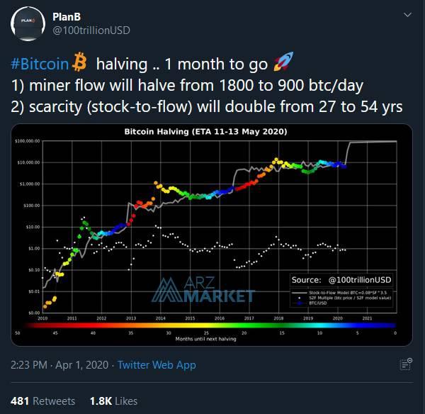 PlanB-twitt
