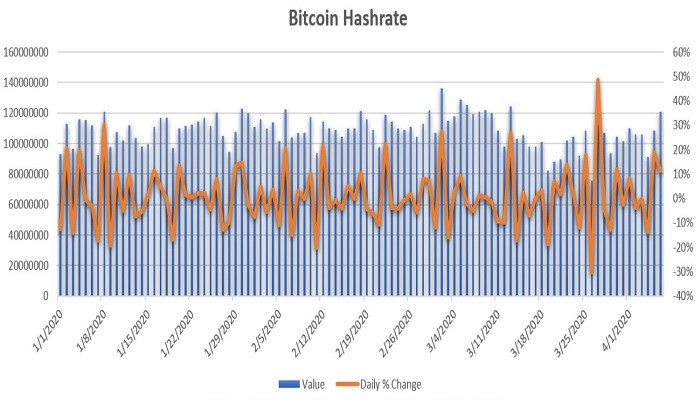bitcoin-hashrate