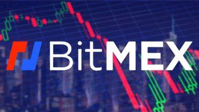 تصویر از بیتمکس در حال عرضه قراردادهای آتی جدید اتریوم