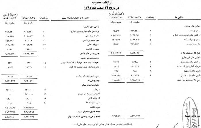 financial statement 2