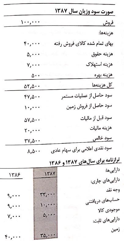 financial statement 6