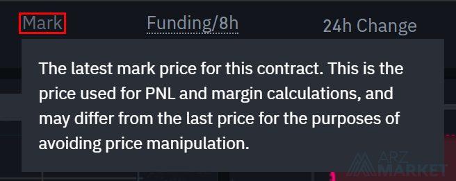 binance-futures-mark-price