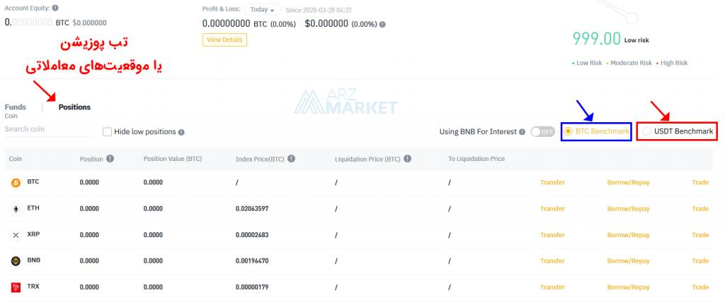 binance-margin-trading-information