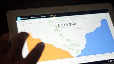 تصویر از بعد از چهار سال یک سیگنال صعودی مهم در قیمت بیت کوین مشاهده شد