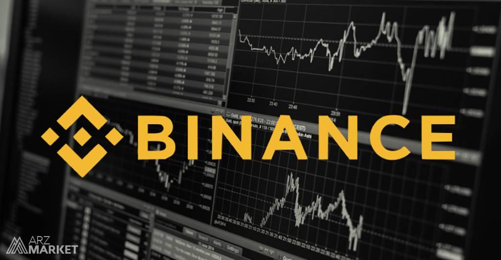 Binance-profit