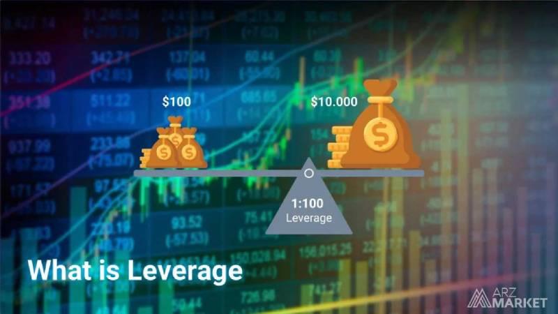 forex-leverage