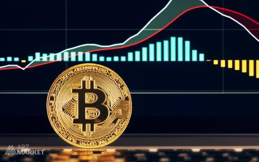 bitcoin-price prediction